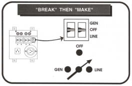 break then make