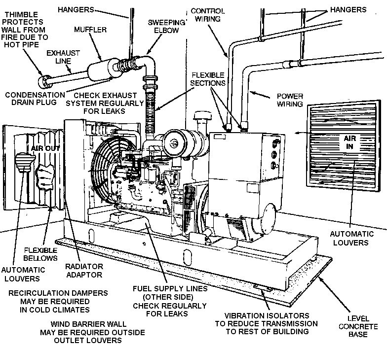 Wiring Diagram On A Onan Gas Generator: Step By Step Basic Generator Information