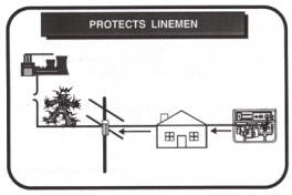 transfer switch protects linemen