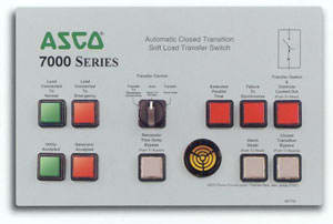 7000 Series Soft Load User Control and Indicator Panel