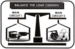 balance load