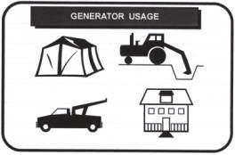 generator usage