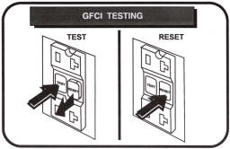 gfci testing