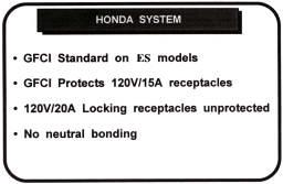 honda system