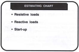 wattage estimating chart